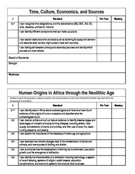 6th Grade Social Studies TN Ready Student Tracking: Editable