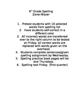6th Grade Spelling Outline