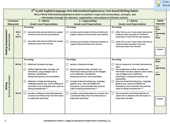 6th Grade Writing Rubrics Bundle