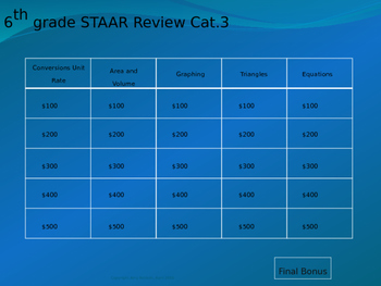 6th grade Math STAAR Review Category 3