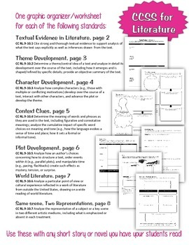 7 CCSS Graphic Organizers/Worksheets to use with ANY Short