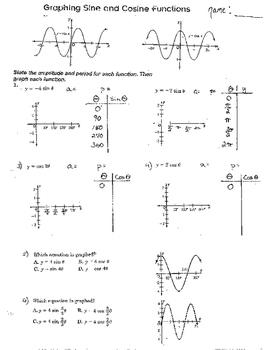 7+ Graphing Trigonometric Trig Sine Cosine Functions Ampli