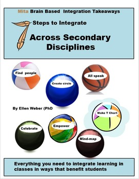 7 Steps to Integrate Across Disciplines at Secondary