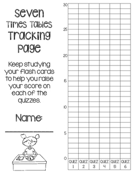 7 Times Tables Multiplication Fluency- 6 Quizzes with Self