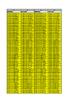 7 Trait Heterozygous Punnett Square Test Cross