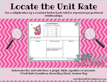 7.2 D Unit Rate Recording Sheets. Use with my free Unit Ra