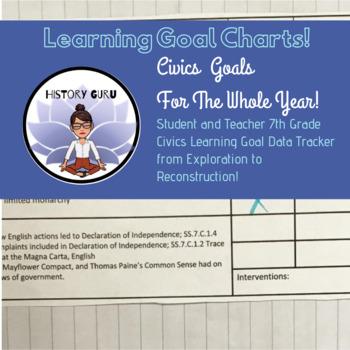 Student and teacher: 7th Grade Civics EOC Learning Goal Tr