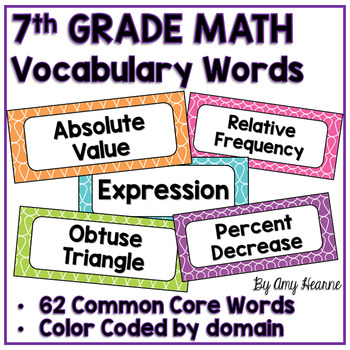 7th Grade Common Core Math Vocabulary Word Cards