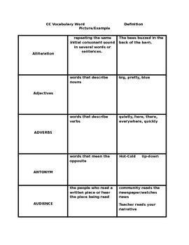 7th Grade ELA Common Core Glossary