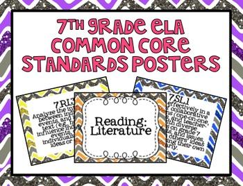 7th Grade ELA Common Core Posters- Glitter Chevron Print!
