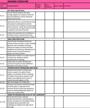 7th Grade Lanugae Arts Common Core Standard tracker / checklist