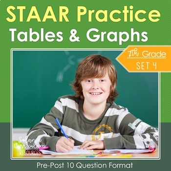 Grade 7 Math STAAR Test Practice {Tables Graphs Equations