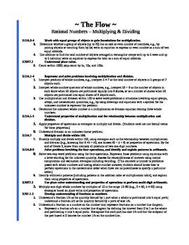 7th Grade Math Common Core Flow - Multiplying & Dividing R