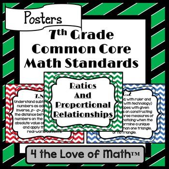 7th Grade Math Common Core Posters {Chevron}