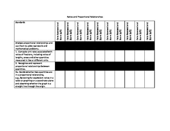 7th Grade Math Common Core Standards Based Student Tracking Sheet