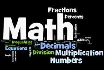 7th Grade Math - Measurement