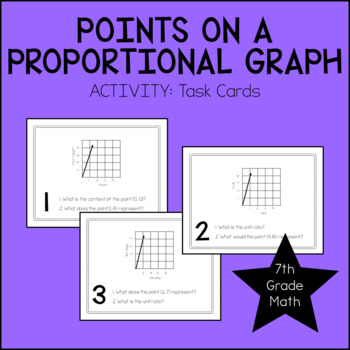 7th Grade Math Points on a Proportional Graph Task Cards
