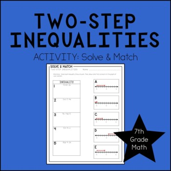 7th Grade Math Solving & Graphing Inequalities