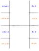 7th Grade Multiplying Rationals Lesson: FOLDABLE & Homework
