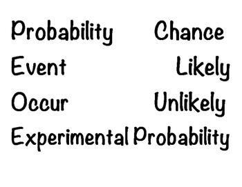 7th Grade Probability Word Wall