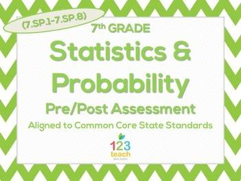 7th Grade Statistics & Probability (7.SP.1-7.SP.8) Common