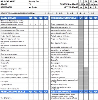 7th Grade Technology Standards Based Report Card