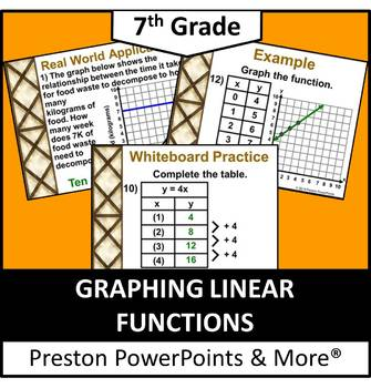 (7th) Graphing Linear Functions in a PowerPoint Presentation