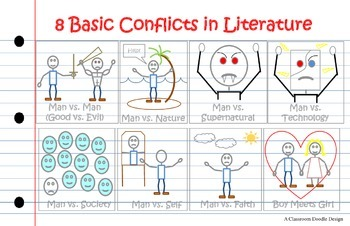 8 Basic Conflicts in Literature Poster