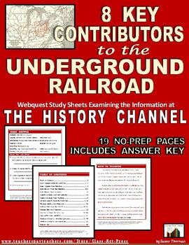 8 Key Contributors to the Underground Railroad: History Ch