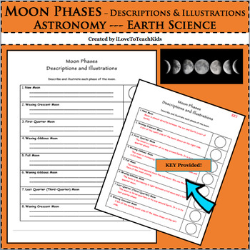 Earth Space Science Astronomy 8 Moon Phases Description &