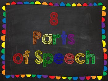 8 Parts of Speech Chalkboard