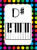 8 Piano Key Sharp Notes Posters/Anchor Charts for your Classroom.