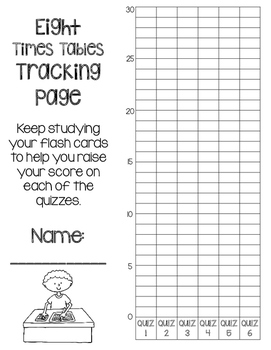 8 Times Tables Multiplication Fluency- 6 Quizzes with Self
