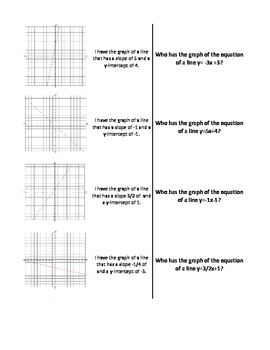 "8.F.5 ""I Have /Who Has"" Linear Equation/Graphing Activity"