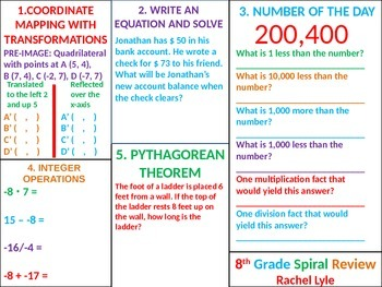8th (7th) grade Common Core Math Spiral Review Set 3