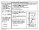 8th Grade Board Math #3 - Standardized Test Practice