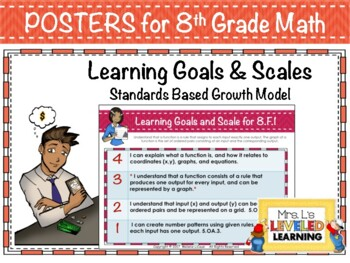 8th Grade Common Core Math Posters with Marzano Scales
