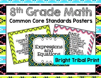 8th Grade Common Core Math Standards Posters- Bright Tribal Print