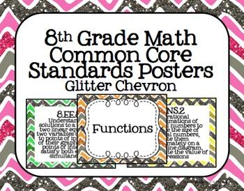 8th Grade Common Core Math Standards Posters- Glitter Chev