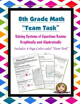 8th Grade Common Core Math {Team Task} ~ Systems of Equati