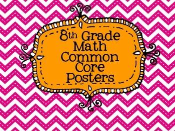 8th Grade Common Core Posters - Chevron Style!