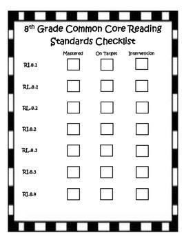 8th Grade Common Core Reading Assessment Checklist