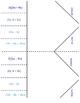 8th Grade Distributive Property Lesson: FOLDABLE & Homework