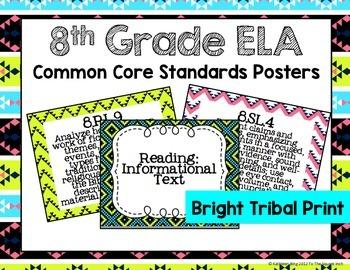 8th Grade ELA Common Core Posters- Bright Tribal Print