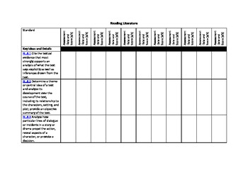 8th Grade ELA Common Core Standards Based Student Tracking Sheet