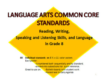 8th Grade ENGLISH LANGUAGE ARTS Common Core Standards posters