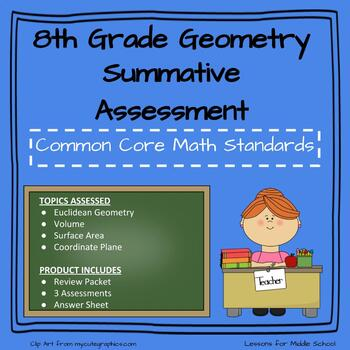 8th Grade Geometry Summative Assessment - Common Core Aligned