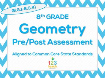 8th Grade Geometry Transformations (8.G.1 - 8.G.4) Common