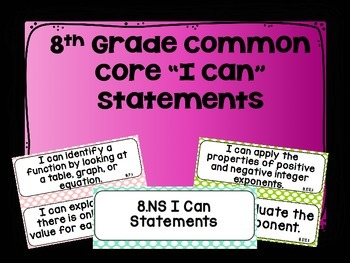 8th Grade I Can Statements - Polka Dot Background