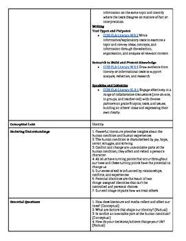 8th Grade Language Arts Thematic Unit (Identity-aligned CCSS)